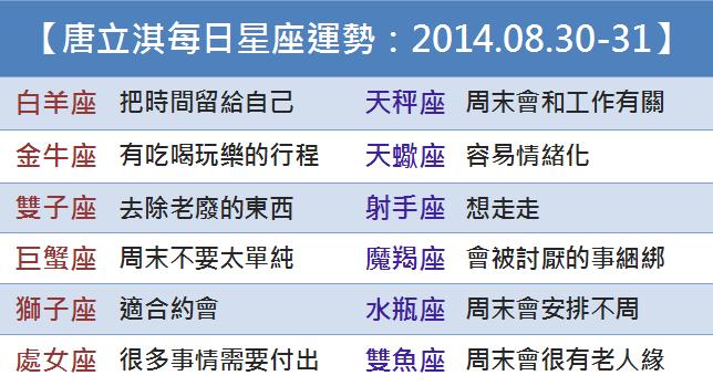 唐立淇每日星座運勢:2014.08.30-31 | 小鐵星座