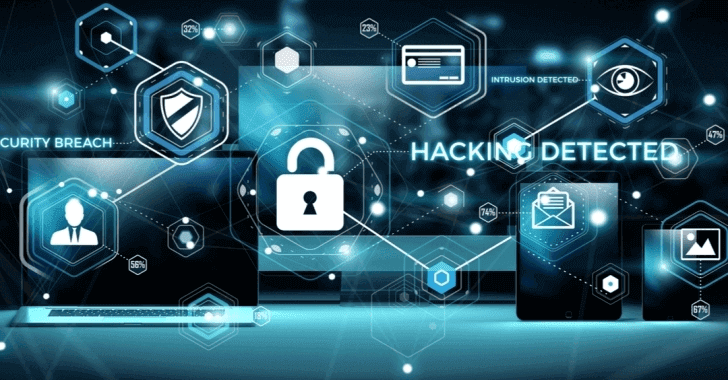 Top 3 Categories That Mostly Impact by Cyber Threats & Protection Against Cyber Attack