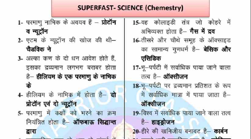 Chemistry One Liner Notes in Hindi for UPSC PRE 2019- अभी