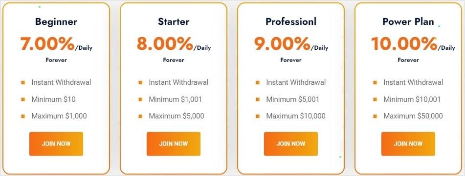 Инвестиционные планы Crypto Aware Ltd