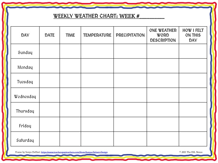 Freebie weather chart offered by the esl nexus also monday musings let it rain rh theeslnexus