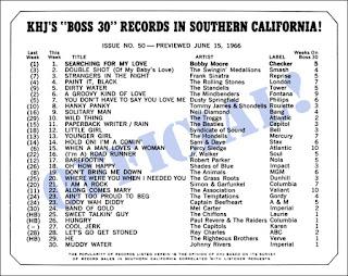 KHJ Boss 30 No. 50 - June 15, 1966