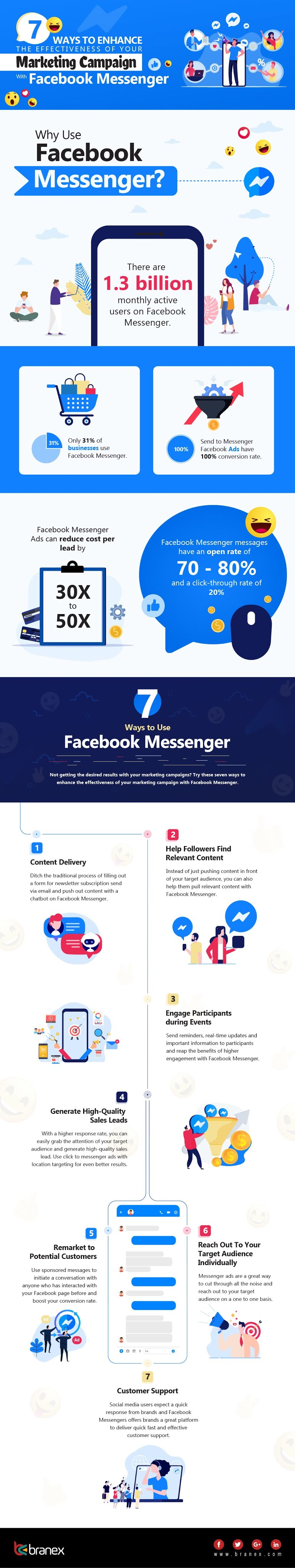 7 Ways To Enhance The Effectiveness Of Your Marketing Campaign With Facebook Messenger #infographic