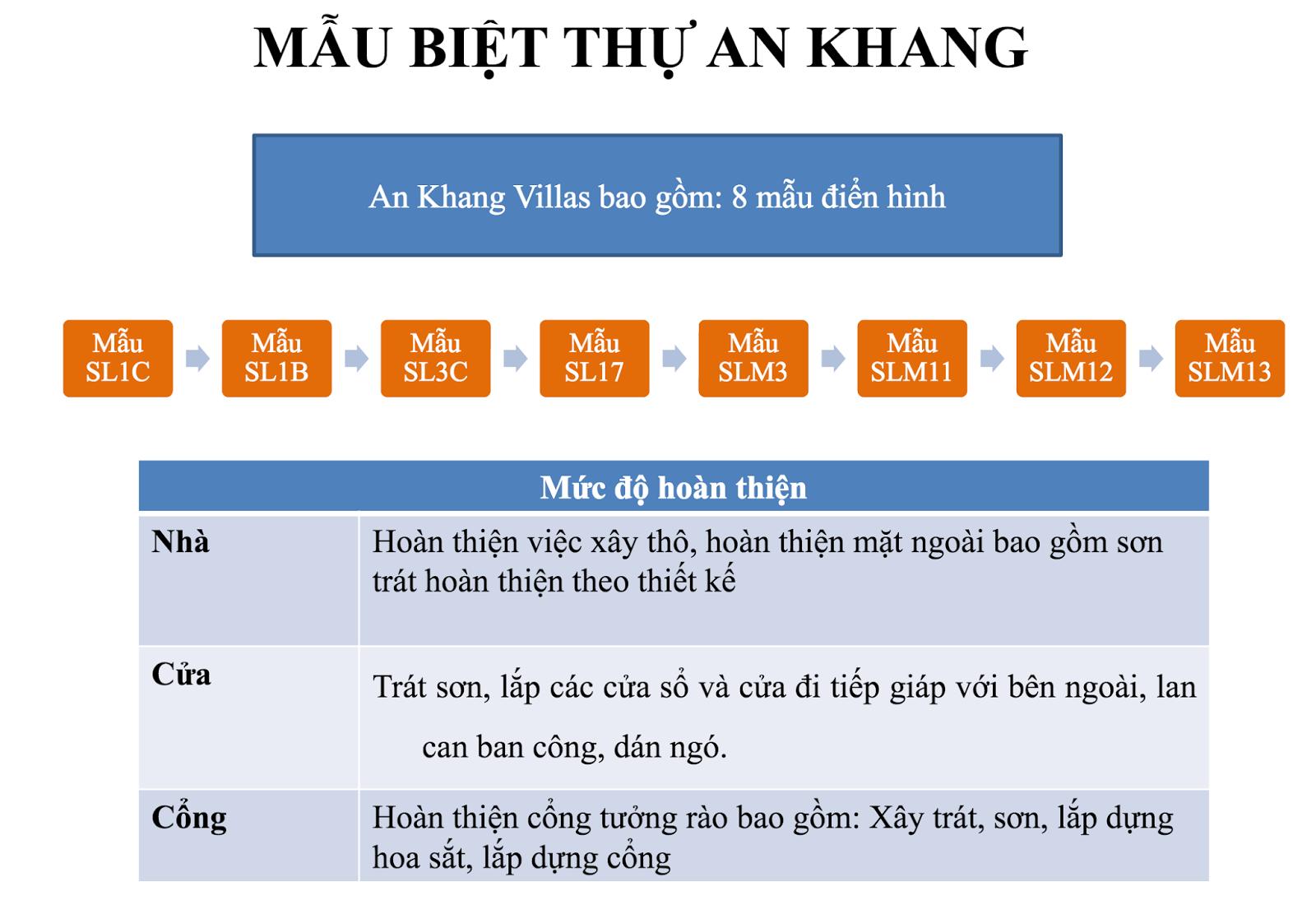 Mẫu biệt thự An Khang Dương Nội