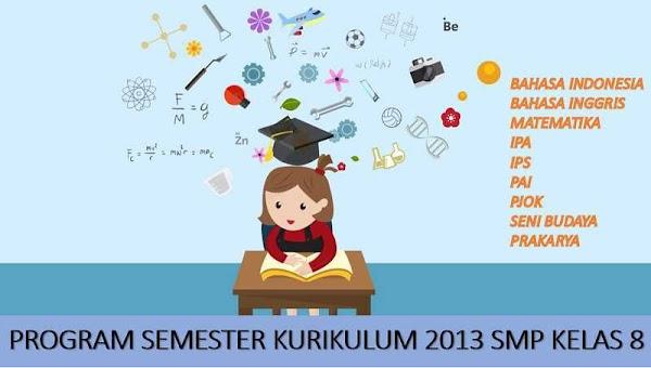 Program Semester (PROSEM-PROMES) Kurikulum 2013 SMP Kelas 8 (Lengkap)