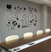 vinilo decorativo pared oficina empresa startup workplace diagrama flujo exito