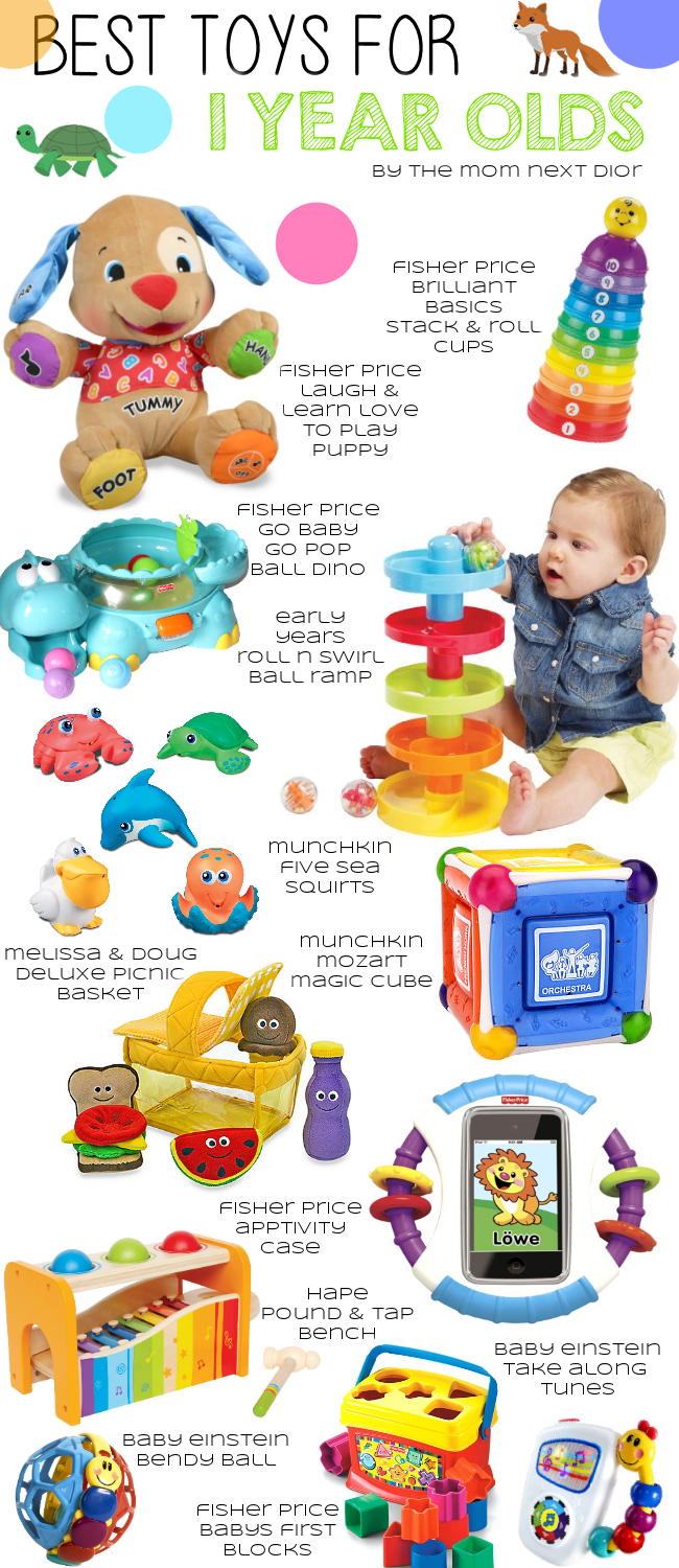 Top Christmas Toys For 1 Year Olds