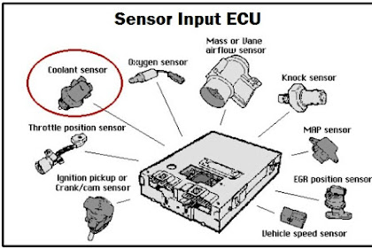 Fungsi Dan Cara Kerja Water Themperature Sensor ( WTS ) Serta Gejala Kerusakannya