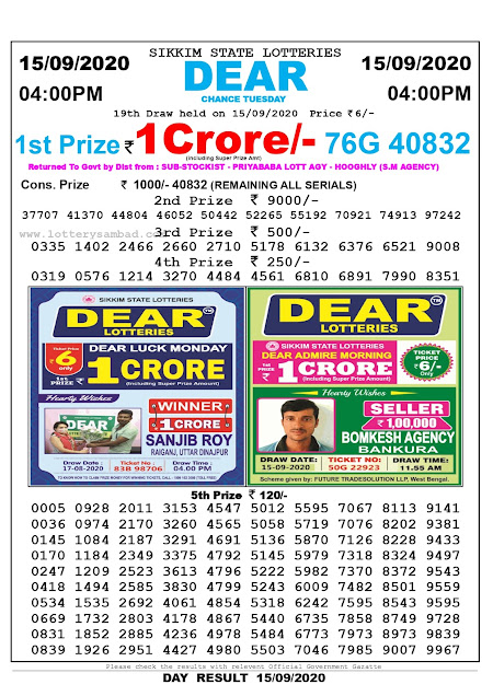 Sikkim State Lottery Sambad 15-09-2020 Today Result 4 PM