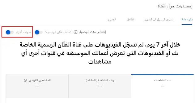 الاحصاءات لقناة الفنان الرسمية علي يوتيوب