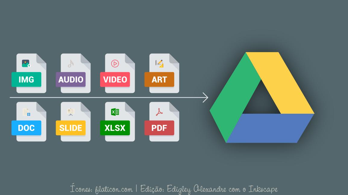 Como receber os trabalhos dos seus alunos através do Google Drive? #DicaRápida