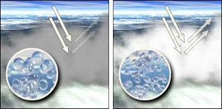 Impact van grootte van regendruppels op weerkaatsing door wolken