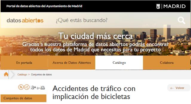 Portal de Datos Abiertos del Ayuntamiento de Madrid.