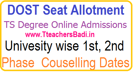 TS Degree 1st year Seat Allotment for BA BSc B.Com Admission Counselling Letter/ Dates