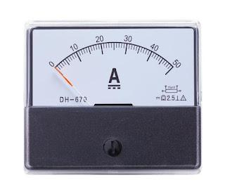 Amperemeter Rangkaian Listrik