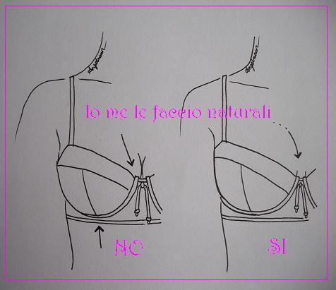 Forme del seno, non è solo questione di taglia -