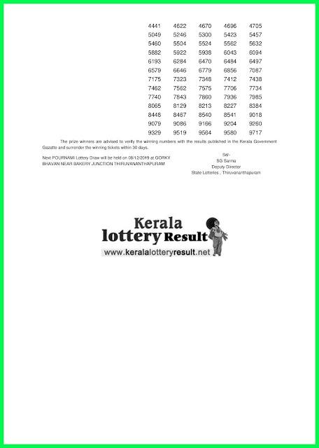 Kerala Lottery Result 01-12-2019 Pournami RN-420 (keralalottery.net)--