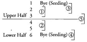 seeding-method