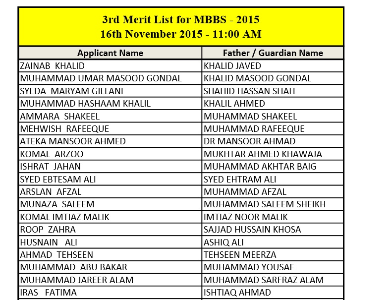 FMH College of Medicine & Dentistry 3rd MBBS and BDS Merit List 2015
