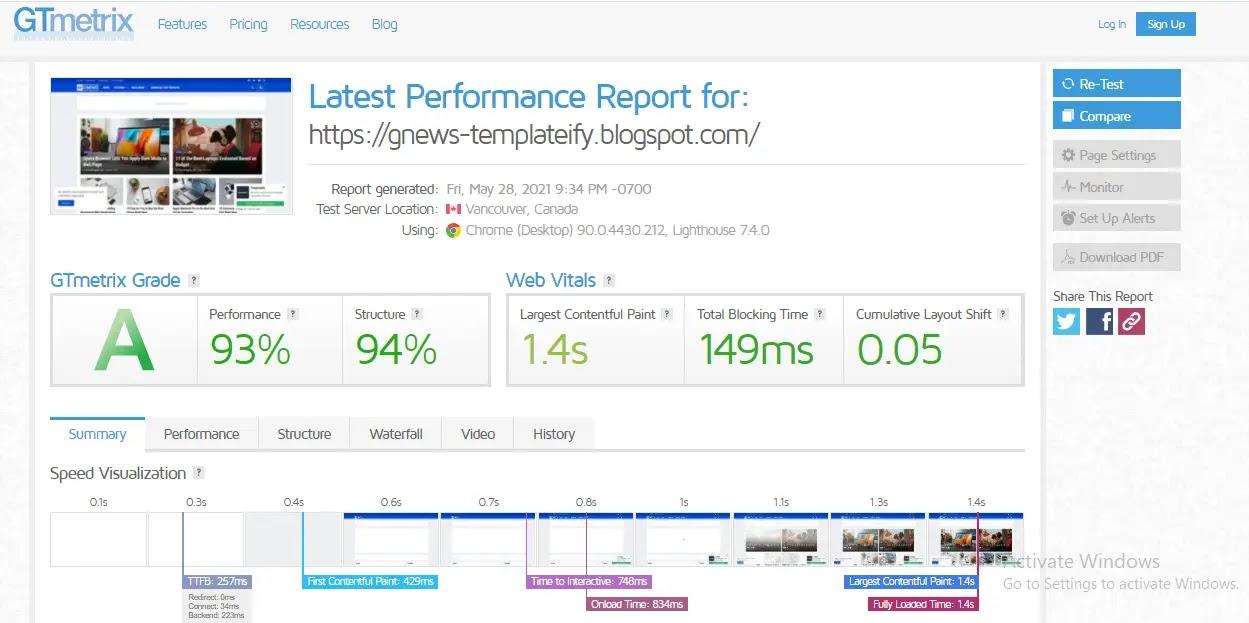 Gnews blogger template web speed test
