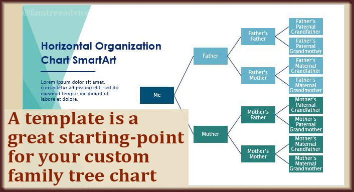 This family tree is a free PowerPoint template.