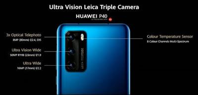 Huawei-leica-triple-camer