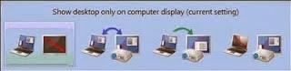 Konfigurasi Proyektor pada Laptop
