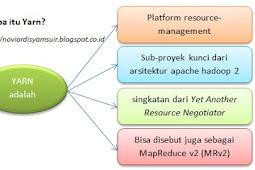 Pengertian dan Kegunaan Lengkap Hadoop YARN