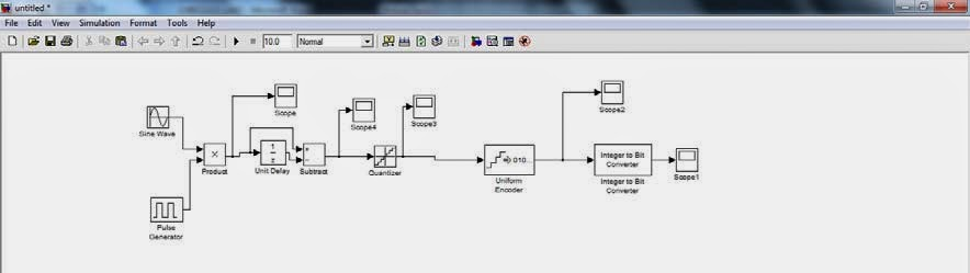 PCM and DPCM using SIMULINK ~ Creative Engineering Projects