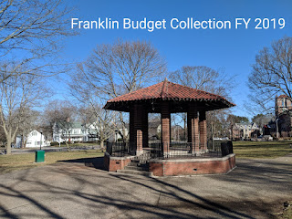 Franklin, MA: Executive Summary FY 2019 Budget