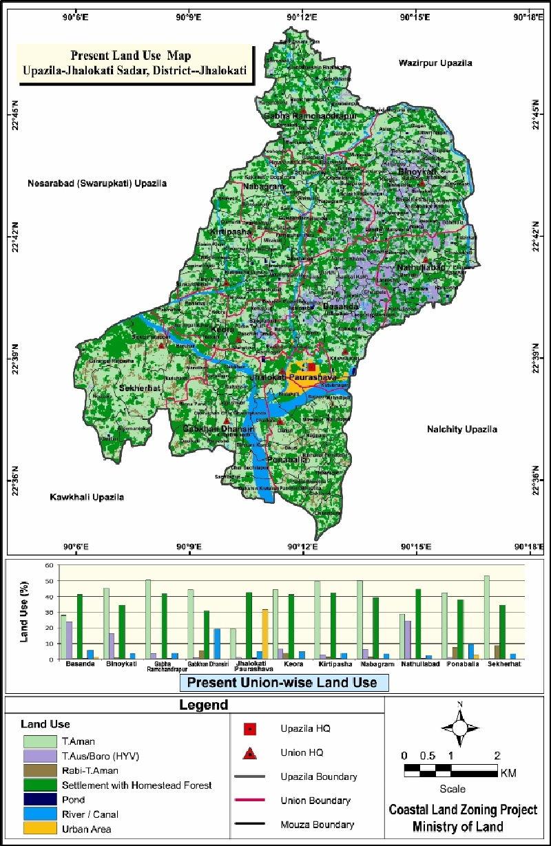Jhalokathi Sadar Upazila Mouza Map Jhalokathi District Bangladesh