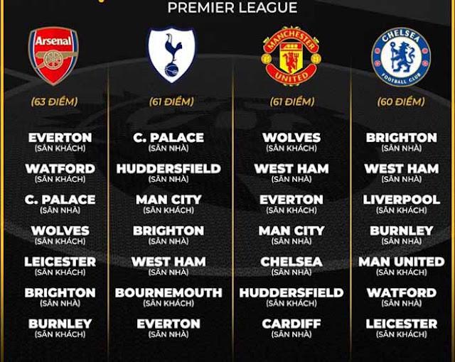 MU thua Wolves: Xếp thứ mấy bảng xếp hạng, cơ hội vào top 4 thế nào? 2