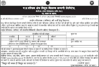 MPPKVVCL Line Attendant Govt Jobs Recruitment Exam Notification 2017
