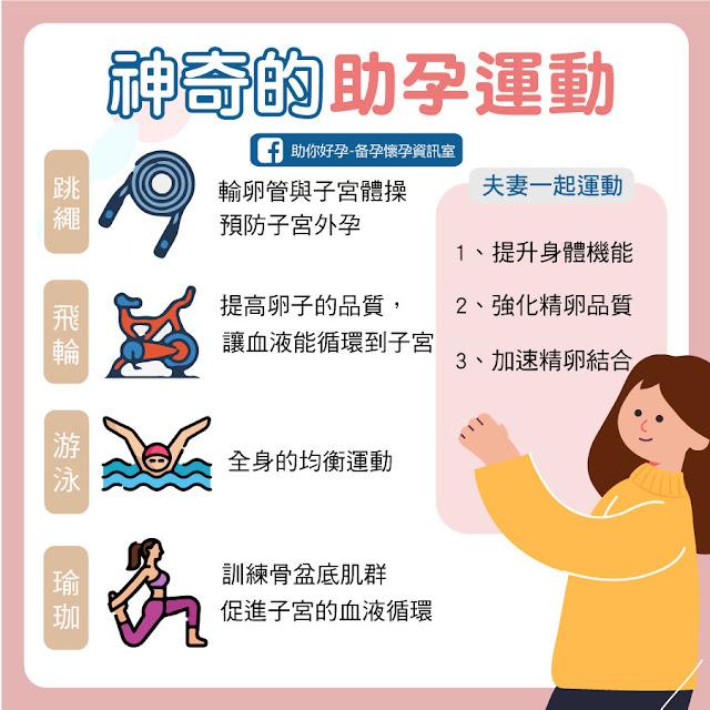 4種準備懷孕推薦運動