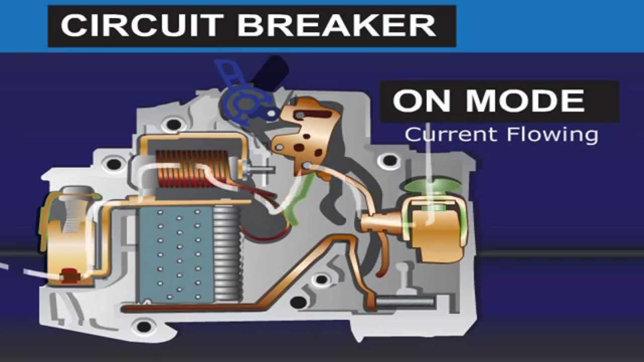 How Percentage Impedance Of A Transformer Affects Short Circuit Protection When Selecting Breakers And Fuses For The An Electrical System Amount Current Available Must Be Known At