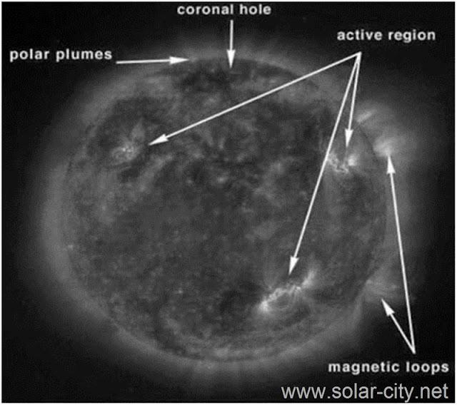 خصائص طبقات الشمس الخارجية