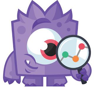 Monsterinsights wordpress plugin for google analytics