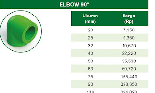 Harga Elbow 90° Pipa Ppr Rucika Kelen Green