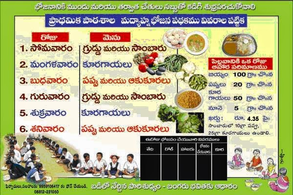 New MDM Scheme Menu for All Schools in Andhra Pradesh and Telangana State, MDM Scheme, Revised MDM Menu, New MDM Menu for Primary, Upper Primary and High Schools, MDM Menu for AP Schools, MDM Menu for Telangana Schools, Quantity and Calories of Food Items per day and cooking cost per day, Download MDM Menu,