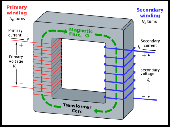 electrical transformer quiz