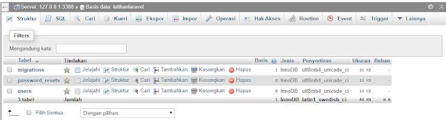 tabel user yang telah dimigrasi ke database - sahretech