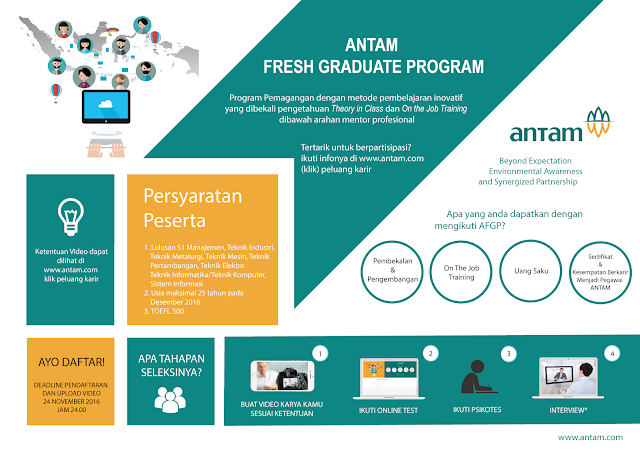 Lowongan Kerja PT Antam (Persero) | Antam Fresh Graduate Program