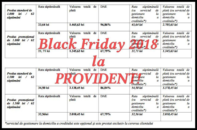 regulament credit urgent black friday 2018 provident