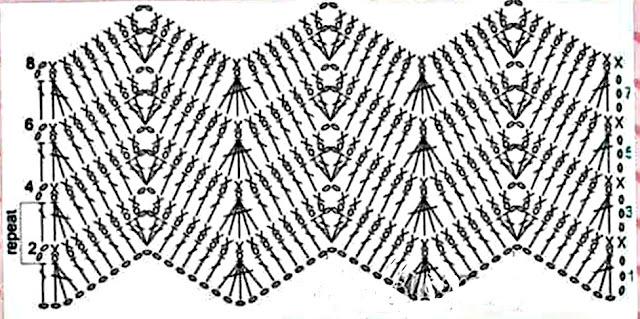 CROCHET PATRÓN Puntada en zigzag a crochet y ganchillo MAJOVEL CROCHET