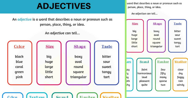Adjective - Introduction, Types, Order and Example
