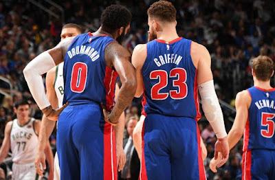 2019-2020 Detroit Pistons