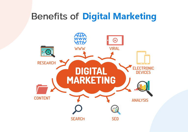 What is Digital Marketing & Its Benefits to Drive Your Business Growth Online (Hindi Guide)