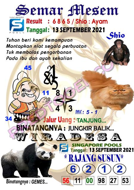 Syair Semar Mesem SGP Senin 13 September 2021