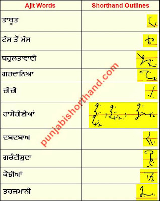06-october-2020-ajit-shorthand-outlines