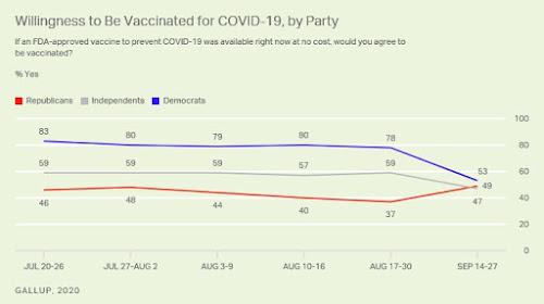 Política e atitudes em relação à vacinação 2